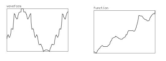 マウスで「function」を直接描く