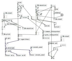 Pdによるプログラムの例
