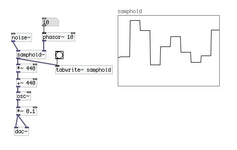 samphold1
